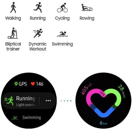Active 2 Watch Real-Time Monitoring